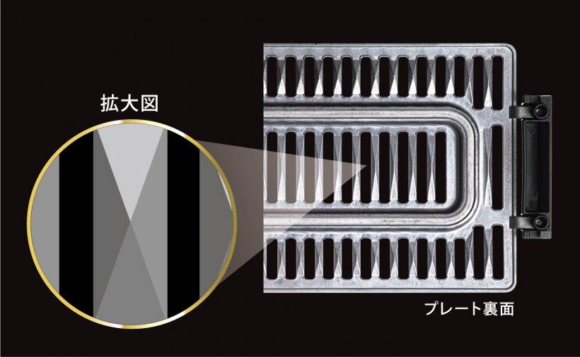 (4)秘密はプレートに採用した独自のカット構造 ①X形状