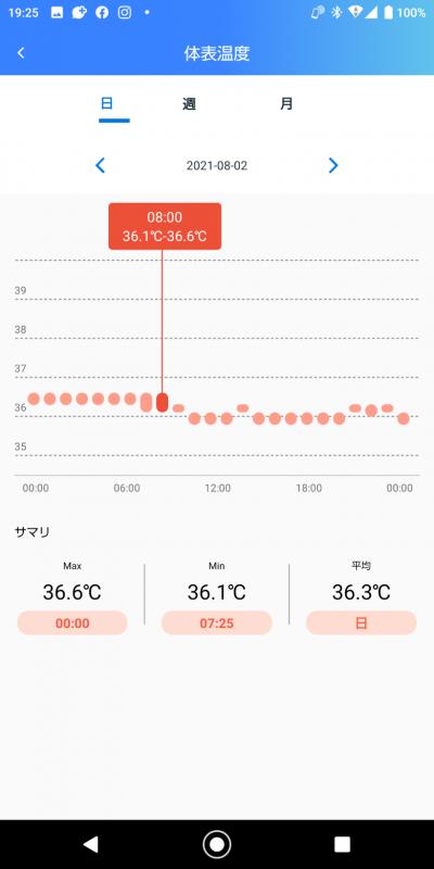 アプリ画面:体表温度